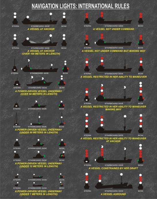 Navigation Lighting Knowledge