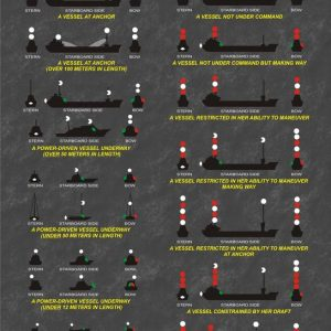 Navigation Light Rules